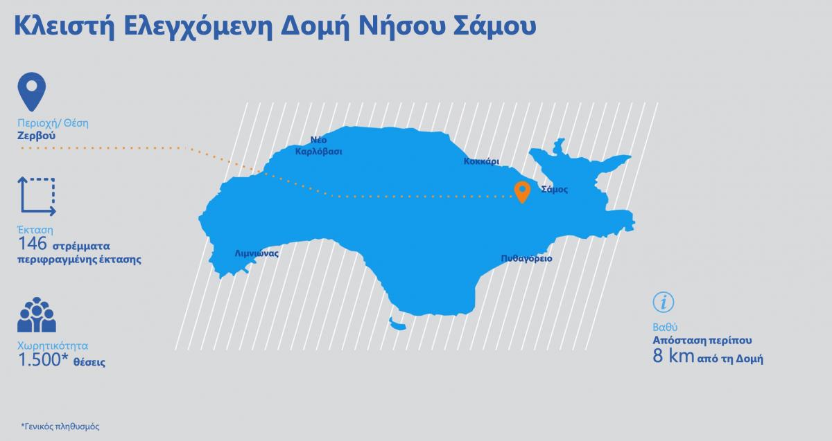 Πώς θα είναι η νέα δομή μεταναστών στη Ζερβού Μυτιληνιών | Samos Voice
